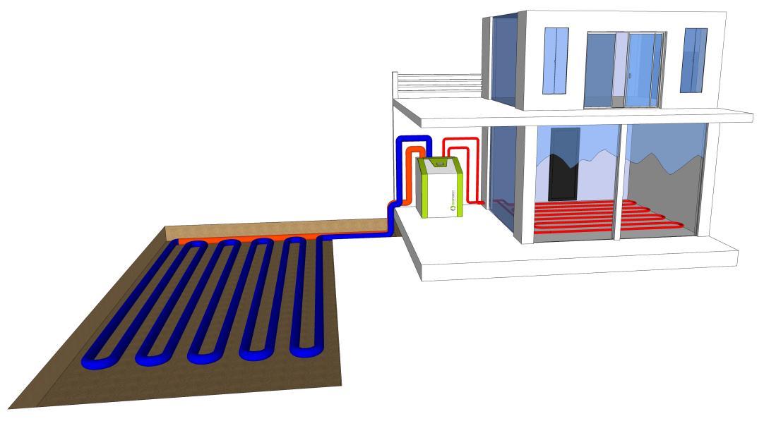 captación-geotermica-horizontal