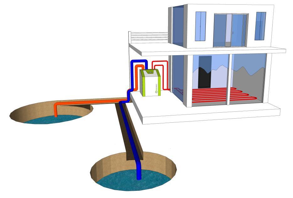 dibujo-captacion-geotermica-sistema-abierto