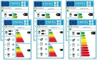 bombas-calor-geotermicas-calificacion-energetica-A+++